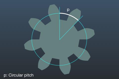 CircularPitch
