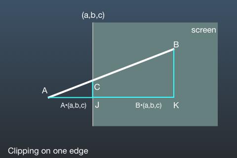 Clip Edge 2