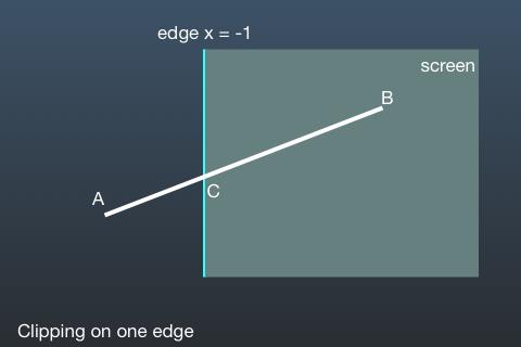 Clip Edge