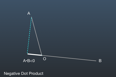 Dot Products 2
