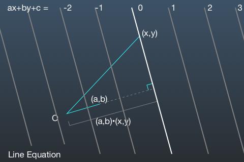 Line Equation 3