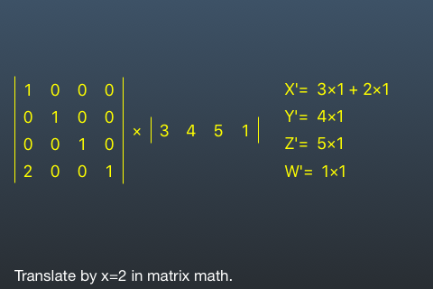 Translate Matrix Example